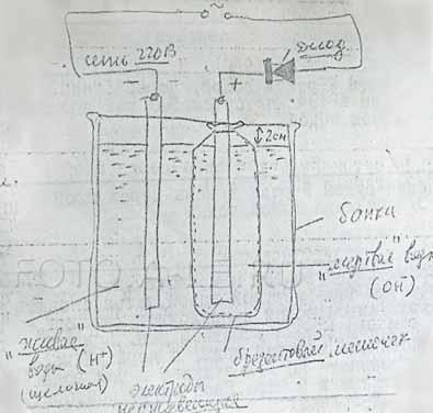 Живая и мертвая вода. Светокопия СССР