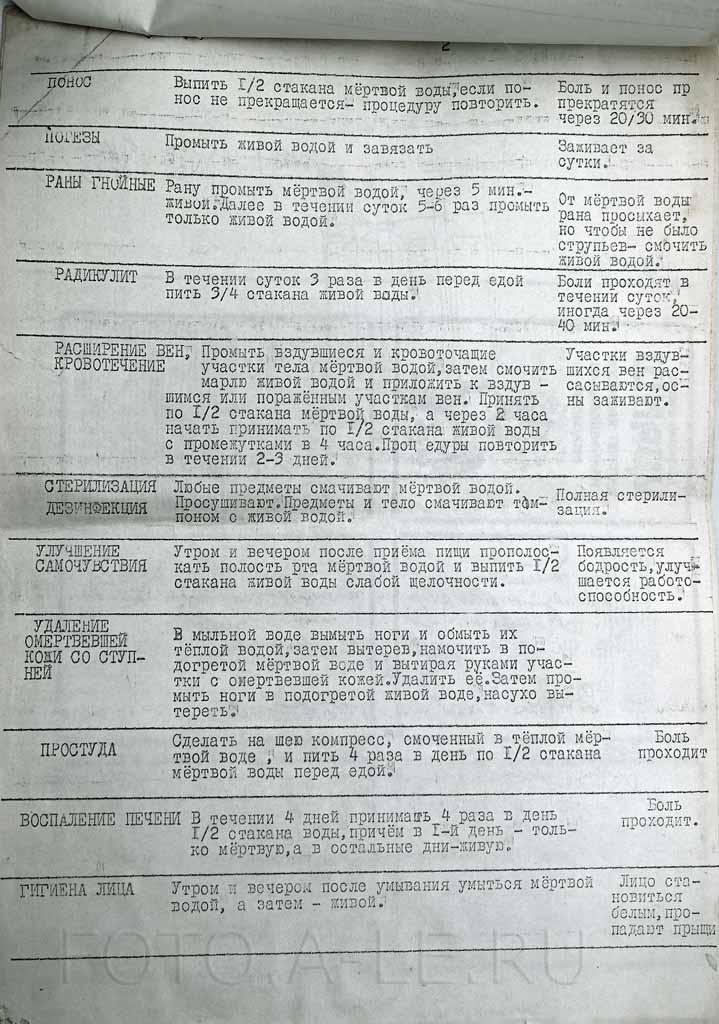 Живая и мертвая вода. Светокопия СССР, печатная машинка.