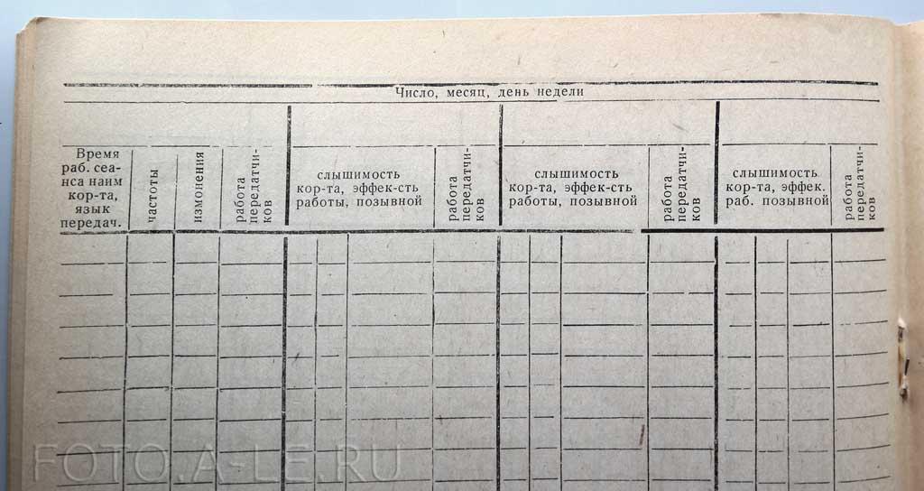 Книга учета работы радиостанций и глушилок в СССР.